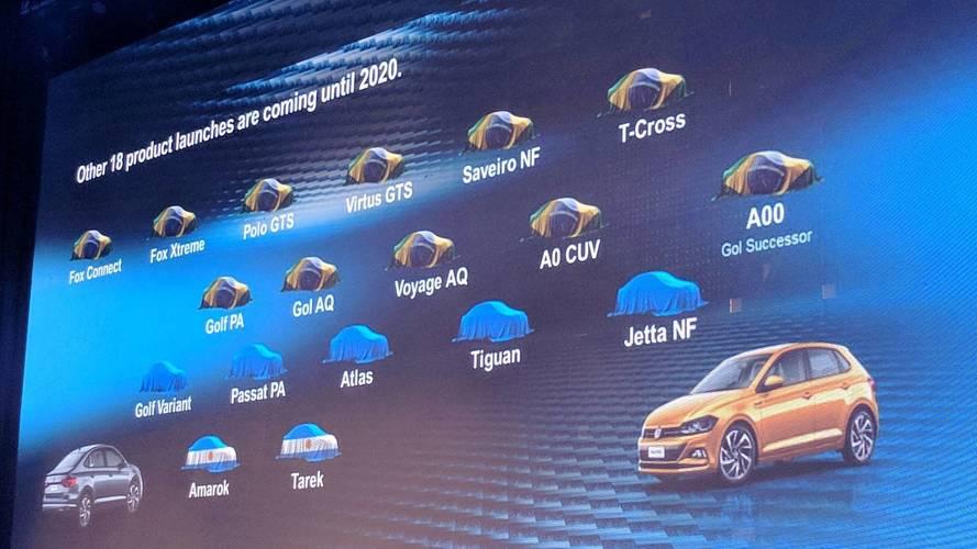 Resultado de imagem para Fim do mistério - VW revela todos os lançamentos até 2020