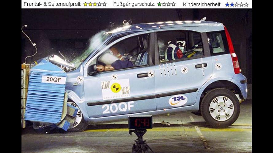 Euro NCAP-Crashtest: Panda und Picanto enttäuschten