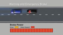 Frenata automatica di emergenza