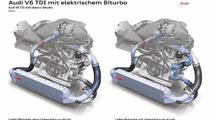 Audi electric biturbo engine 20.9.2012